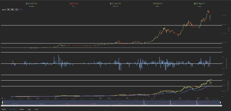 interactive broker ninjatrader uk basato bitcoin broker