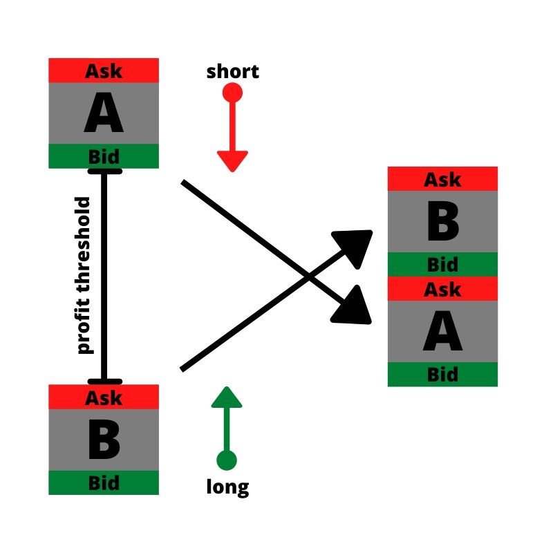 Tutorial1023-intraday-arbitrage-1