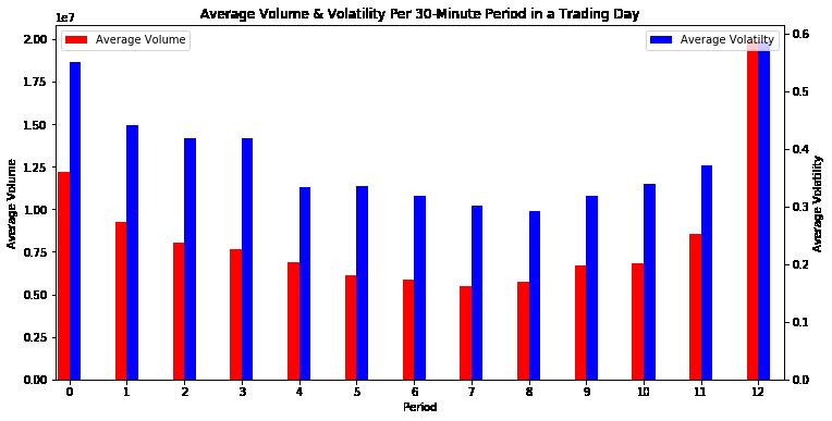 Tutorial1026-intraday-etf-momentum-1