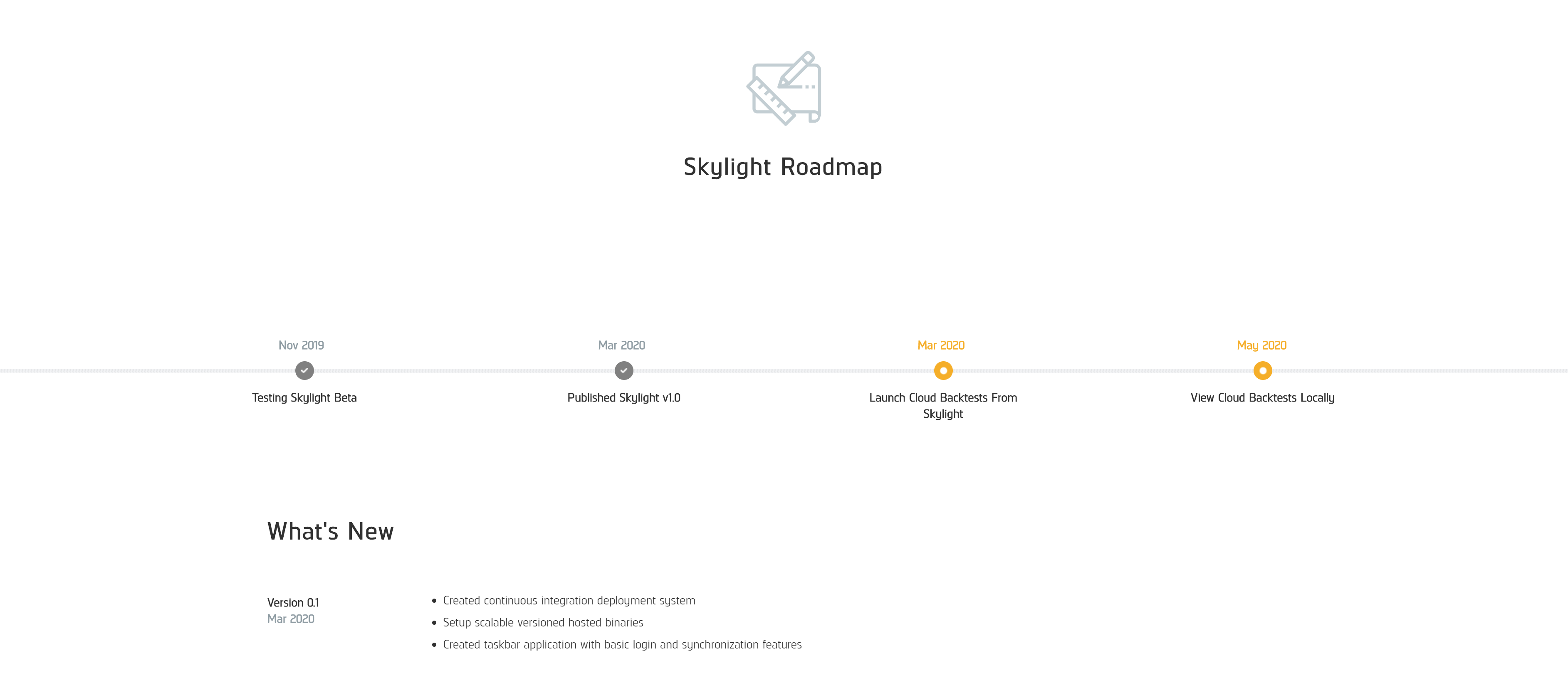 Skylight_Roadmap_QuantConnect