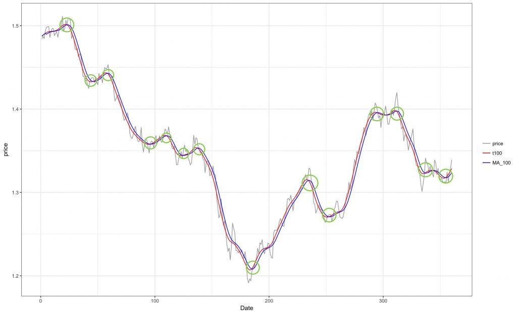 trading-signal-100.jpg