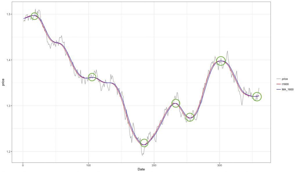 trading-signal 1600.jpg