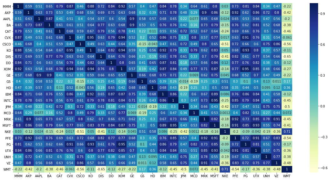 Tutorial13-correlation4.png