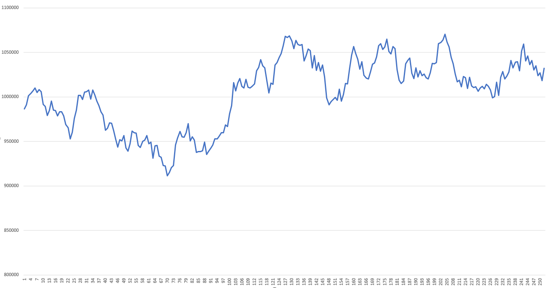Tutorials - Open Source - Generating Random Backtest Data